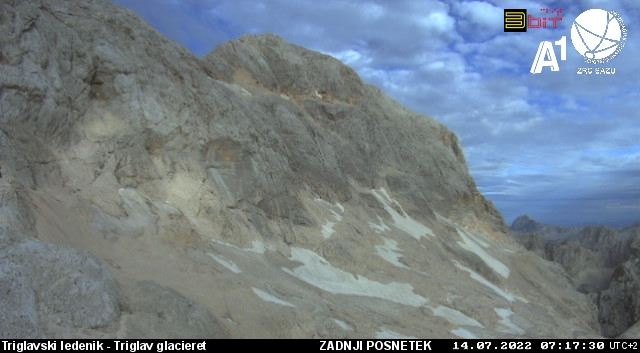 Spremljanje Triglavskega ledenika, Geografski inštitut Antona Melika ZRC SAZU